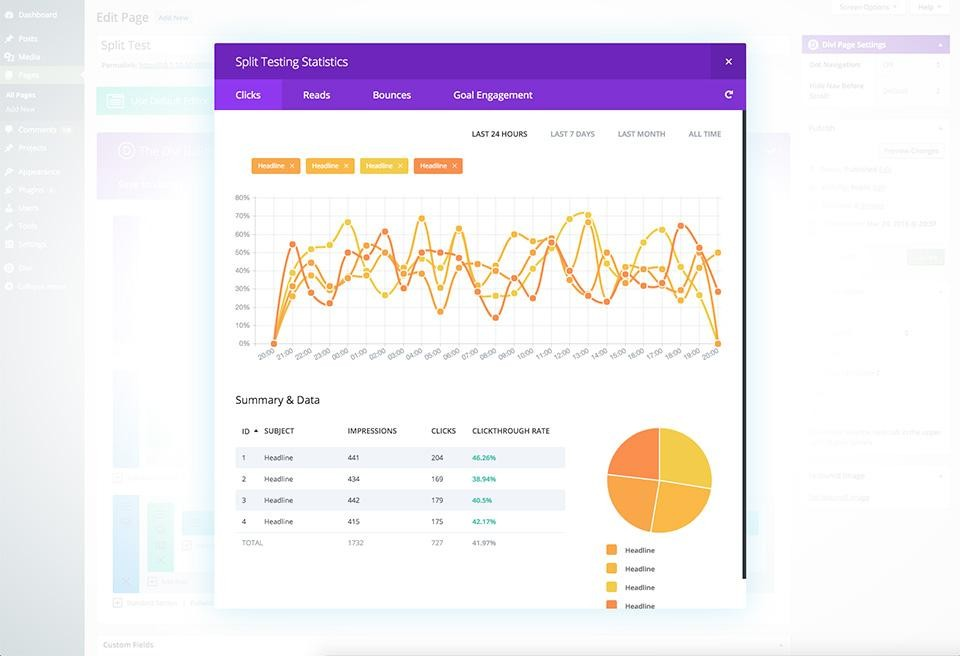 The stats collected in Divi Leads reports - Divi Theme review by Web Design Show